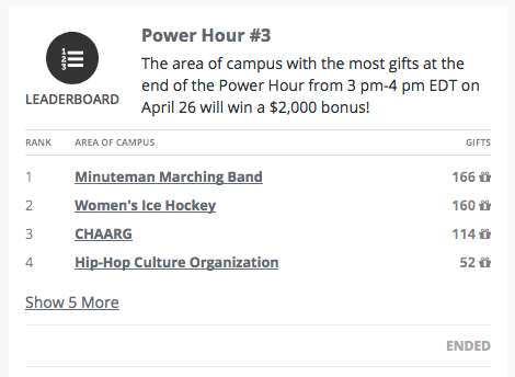 2018 Power Hour UMass Gives